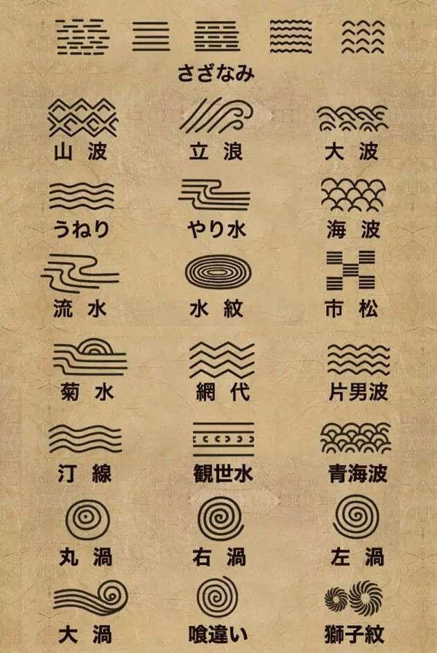 枯山水の砂紋の種類一覧